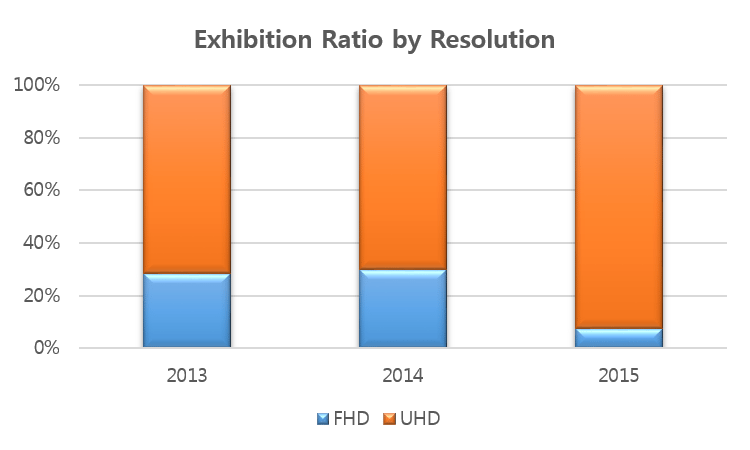 uhd china graph 1