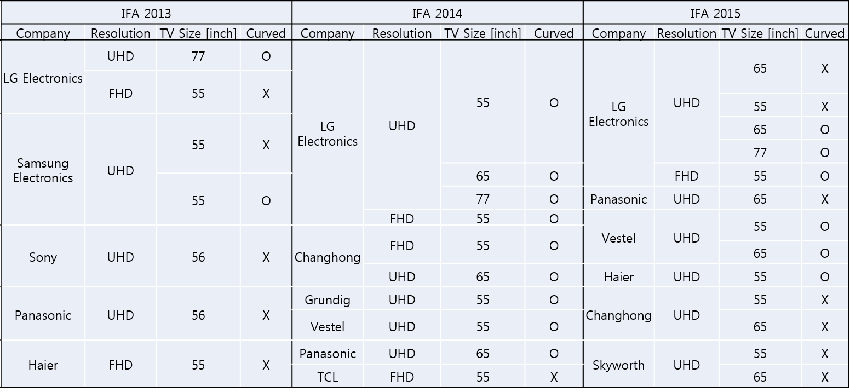 uhd china graph 3 2