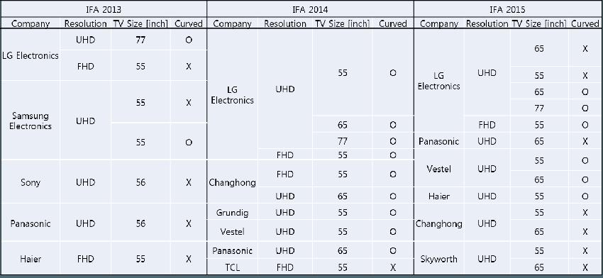 uhd china graph 3 2