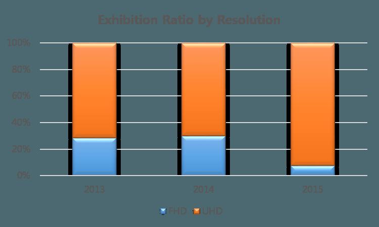 uhd china graph 1
