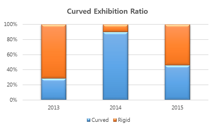 uhd china graph 2